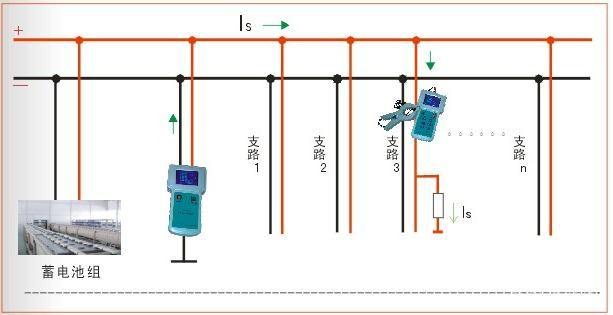 1、使用简单,本直流接地故障测试仪只需打开电源开关就可直接使用,无需别的按键操作 2、安全可靠,本仪器无需停浮充电机及其它一切电源,对直流系统没有任何影响   3、适用电压等级多,直流系统220V、110V、48V、24V都可以使用   4、适用范围广,任何类型电厂、变电站、煤矿、化工厂等供电部门都可使用   5、携带方便,信号接收器自带电池,无需外接电源,可以随身携带到任何地方查找接地点   6、直流系统不断电查找接地点,不影响系统正常工作   7、抗干扰能力强,克服了系统分布电容的影响   8、智能化